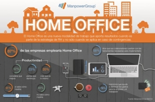 Home Office, la nueva apuesta de empresas y empleados